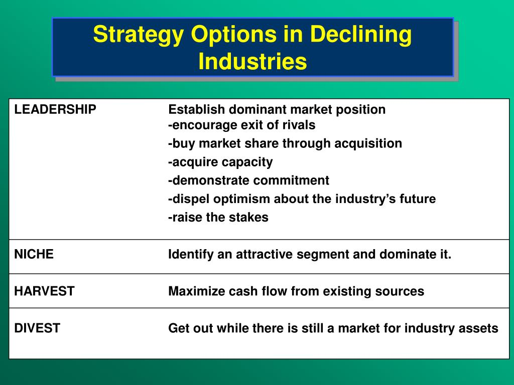 Strategy Options in Declining Industries