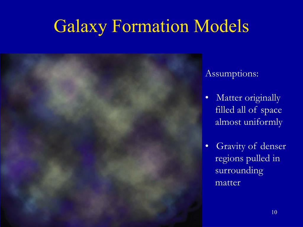 Galaxy Formation Models