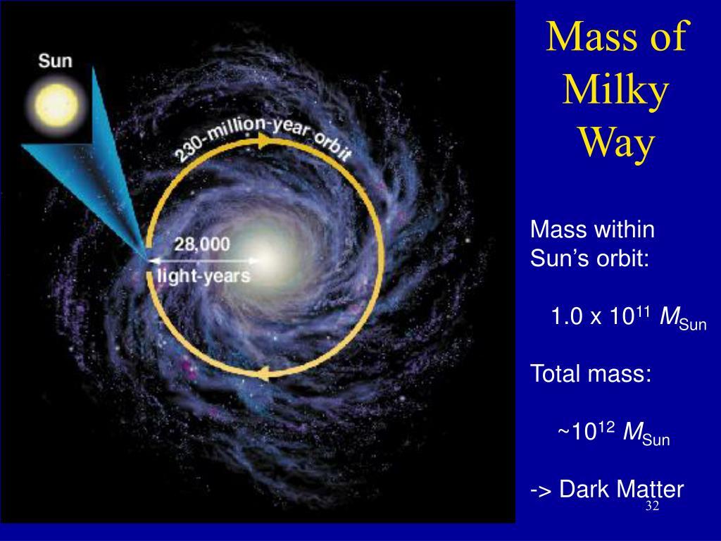 Mass of Milky Way