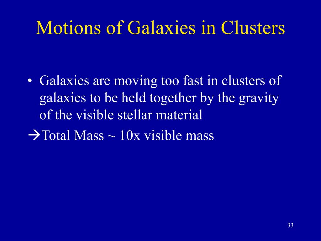 Motions of Galaxies in Clusters