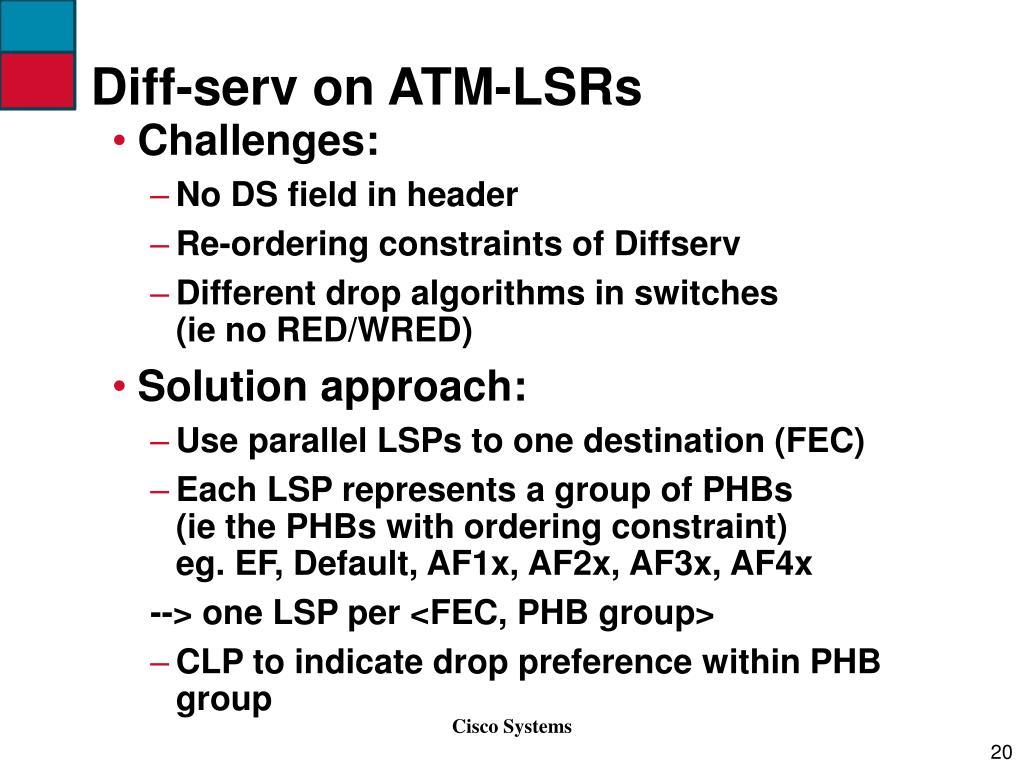 Diff-serv on ATM-LSRs