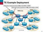 te example deployment