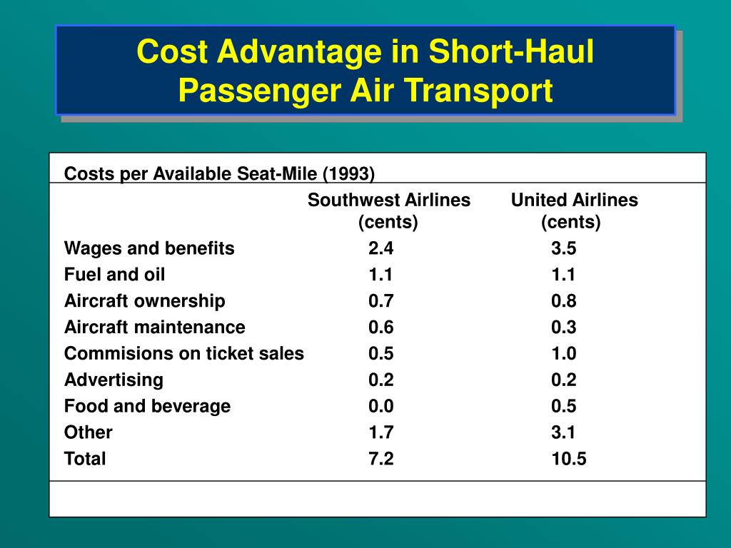 Cost Advantage in Short-Haul Passenger Air Transport