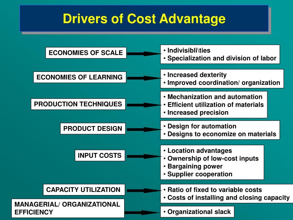 Drivers of Cost Advantage