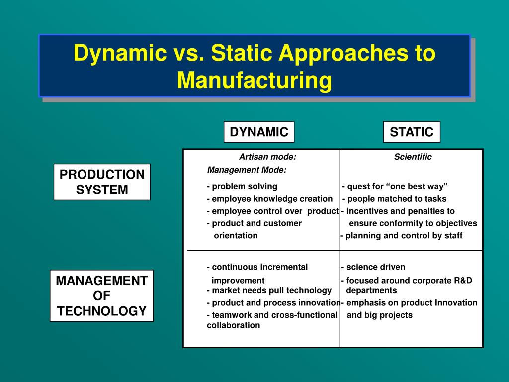Dynamic vs. Static Approaches to Manufacturing