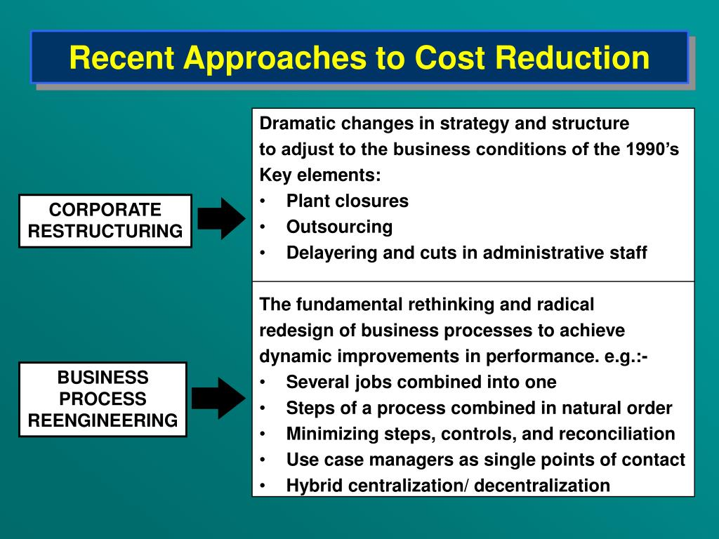 Recent Approaches to Cost Reduction