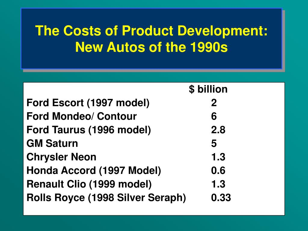 The Costs of Product Development: New Autos of the 1990s