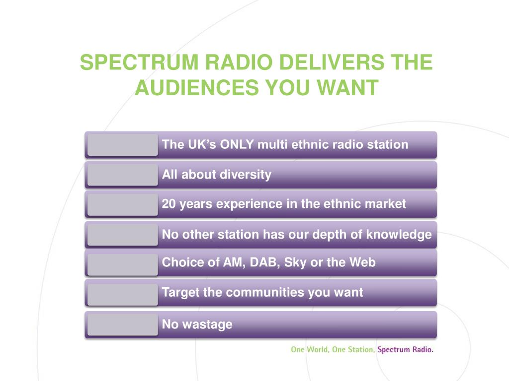 SPECTRUM RADIO DELIVERS THE AUDIENCES YOU WANT
