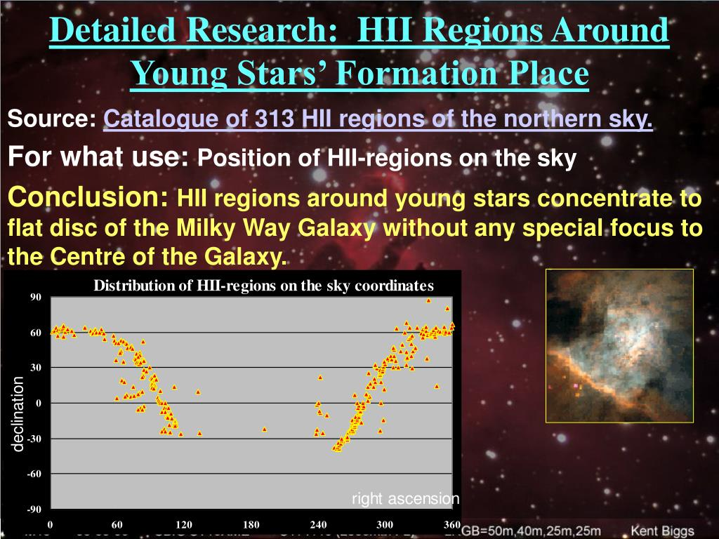 Detailed Research:  HII Regions Around Young Stars' Formation Place