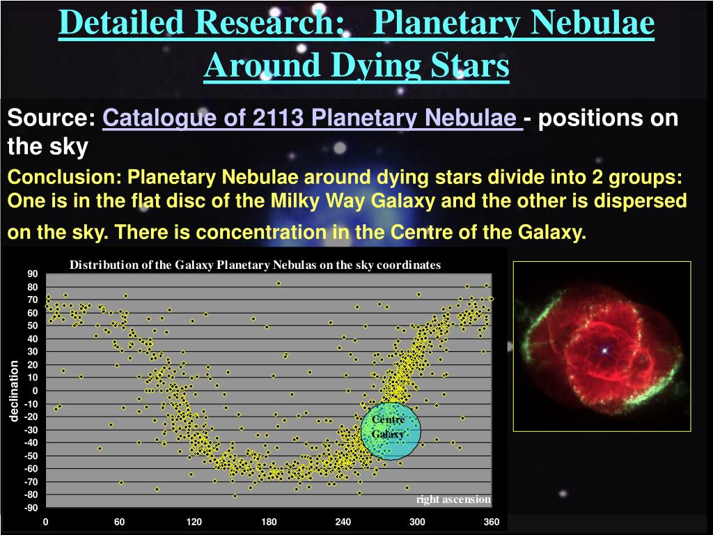 Detailed Research:   Planetary Nebulae Around Dying Stars