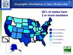 geographic distribution of state membership