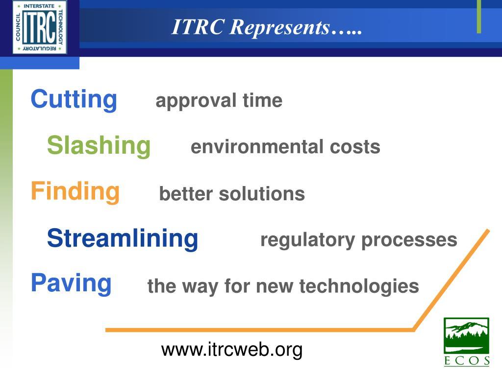 ITRC Represents…..