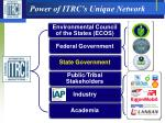 power of itrc s unique network