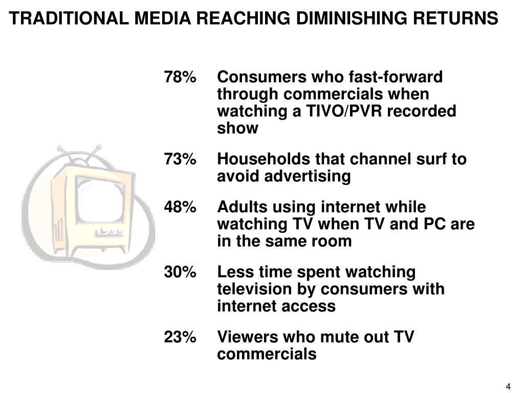TRADITIONAL MEDIA REACHING DIMINISHING RETURNS