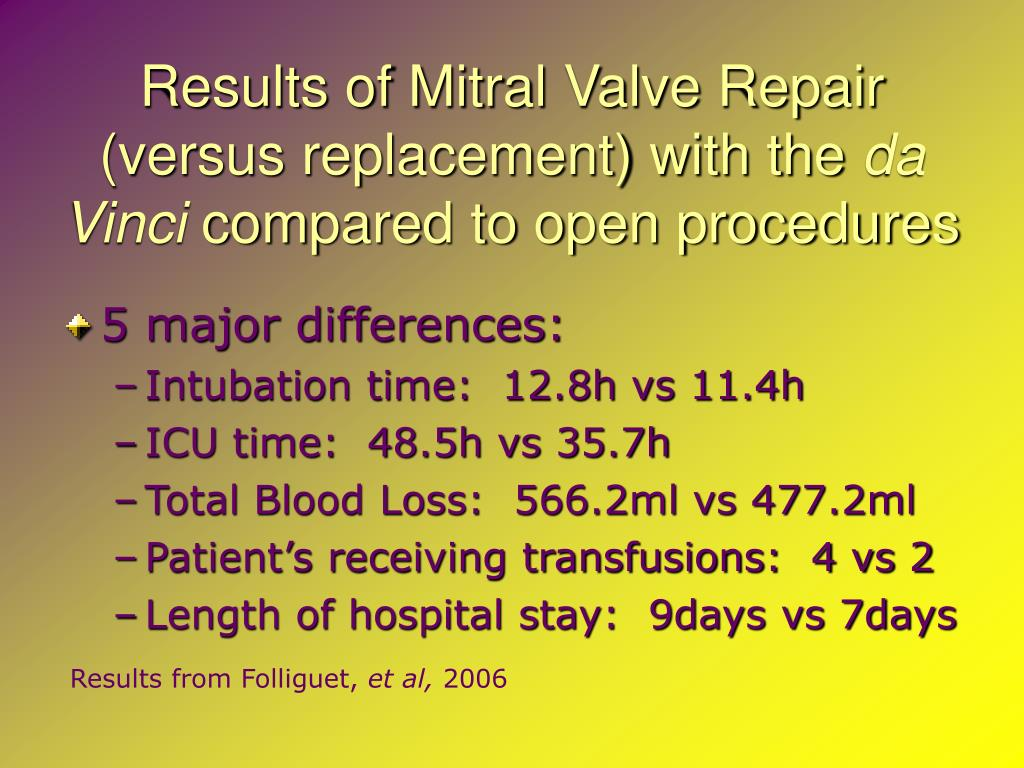 Results of Mitral Valve Repair (versus replacement) with the