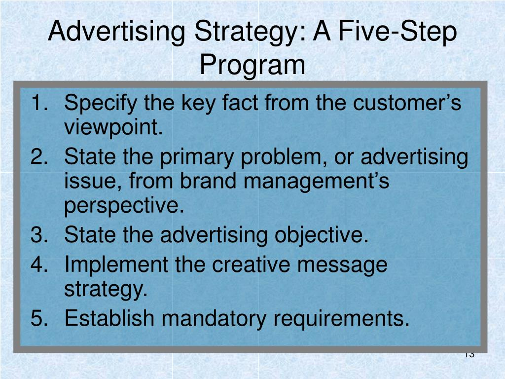 Advertising Strategy: A Five-Step Program