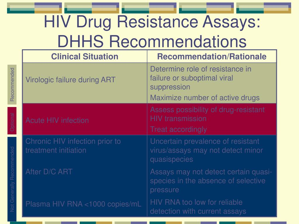 HIV Drug Resistance Assays: DHHS Recommendations