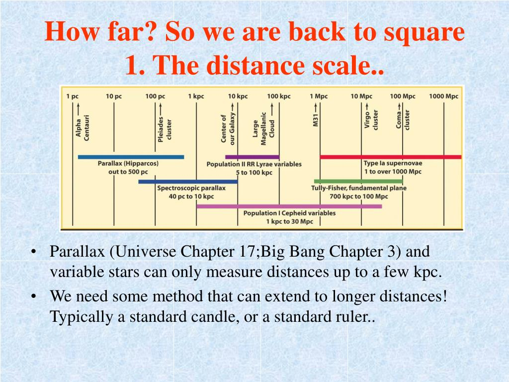 How far? So we are back to square 1. The distance scale..