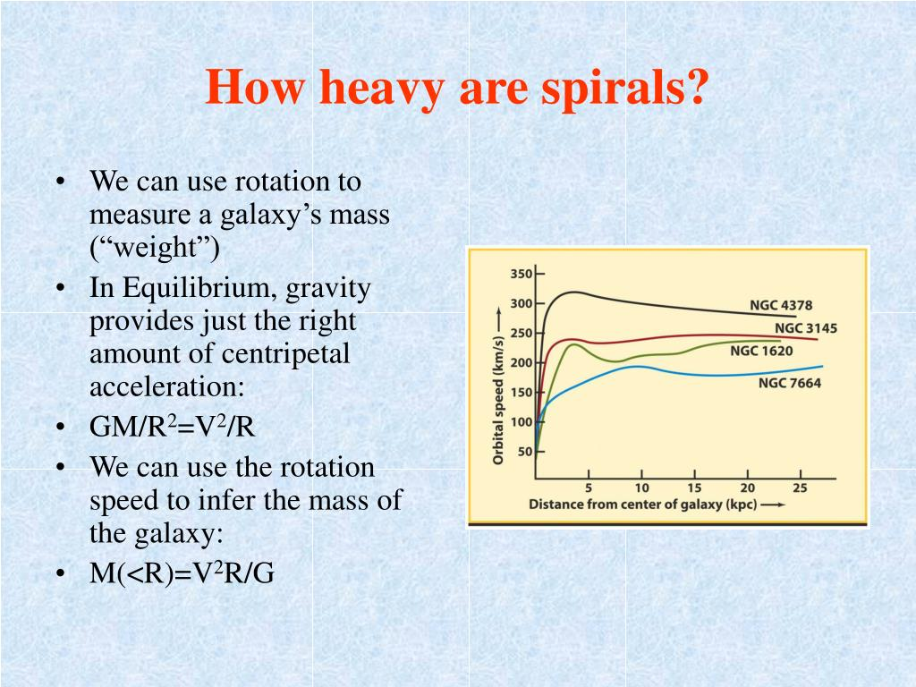 How heavy are spirals?