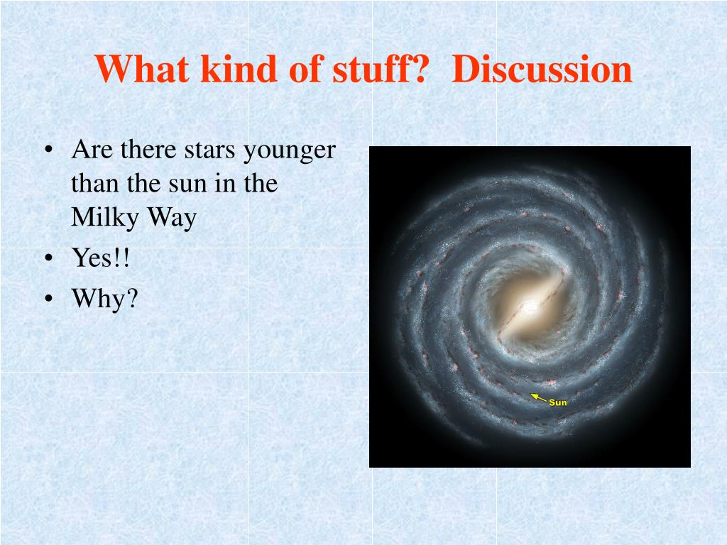 What kind of stuff?  Discussion