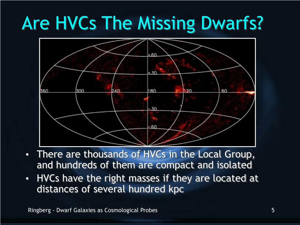 Are HVCs The Missing Dwarfs?