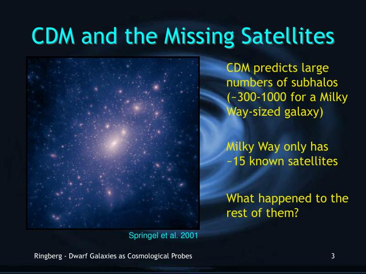 Cdm and the missing satellites