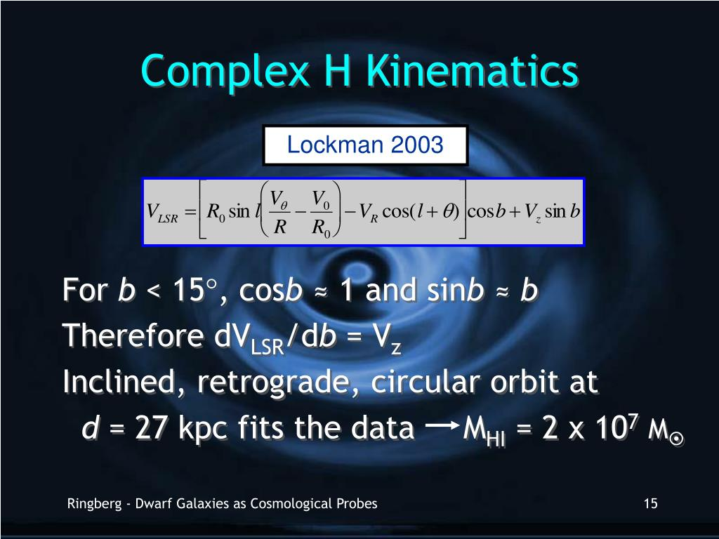 Complex H Kinematics