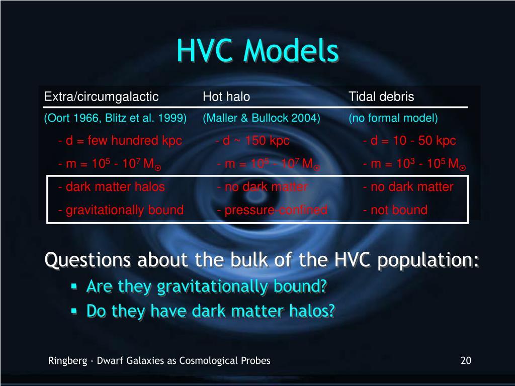 HVC Models