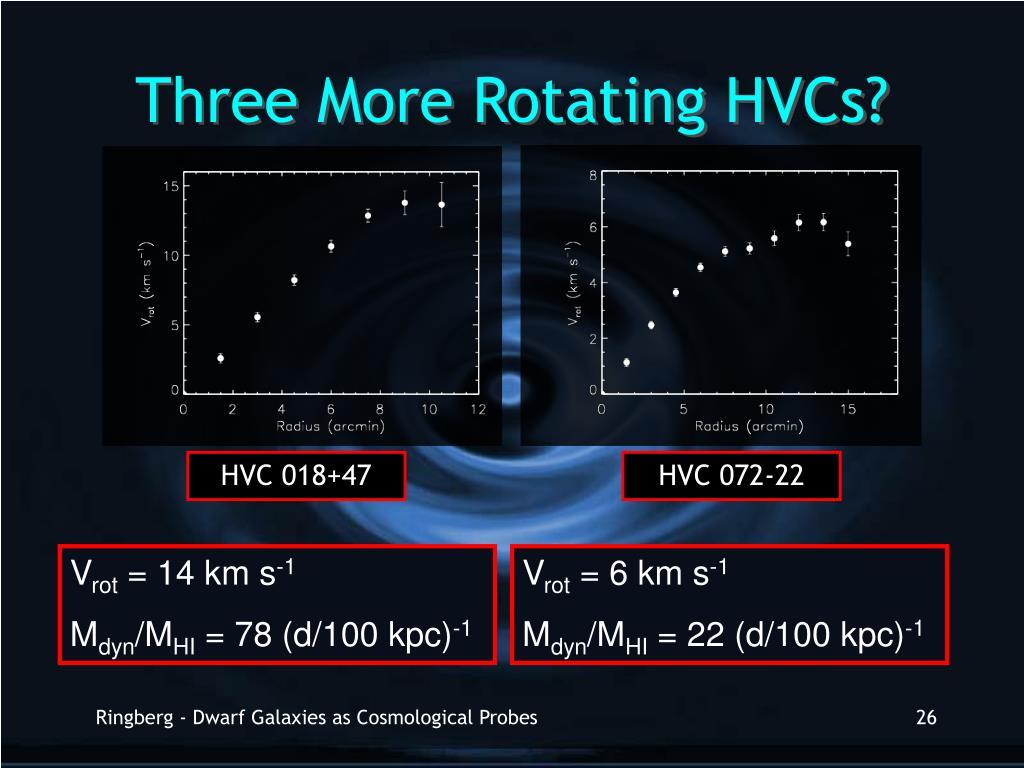 Three More Rotating HVCs?
