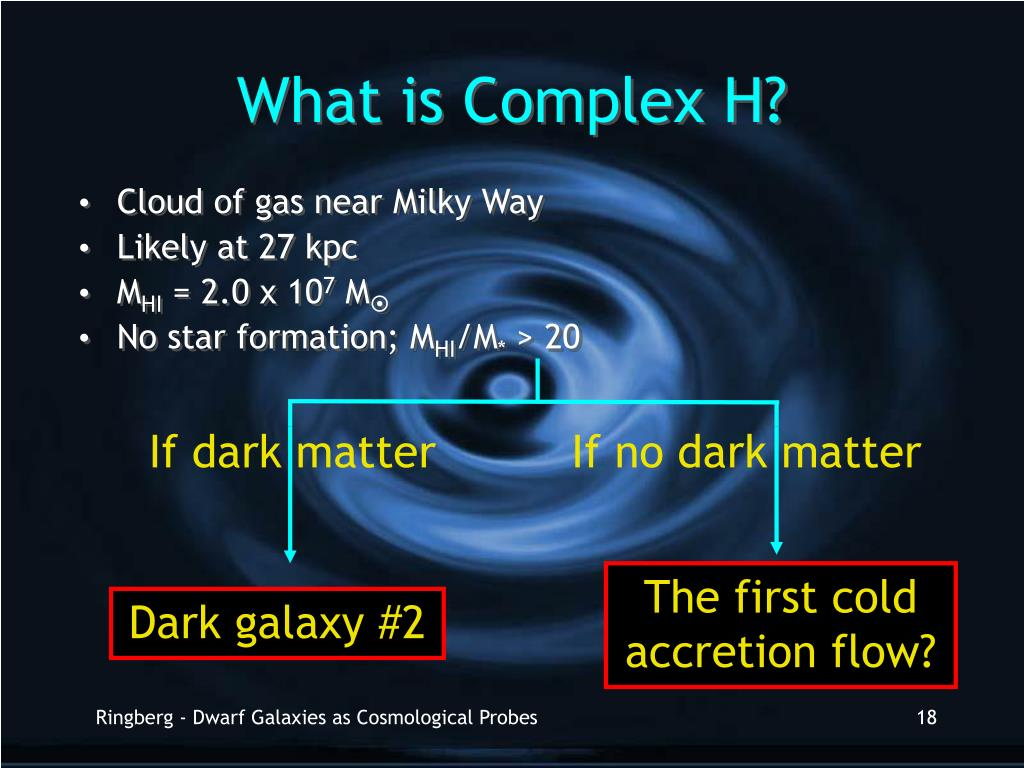 What is Complex H?