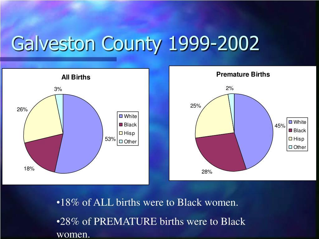 Galveston County 1999-2002