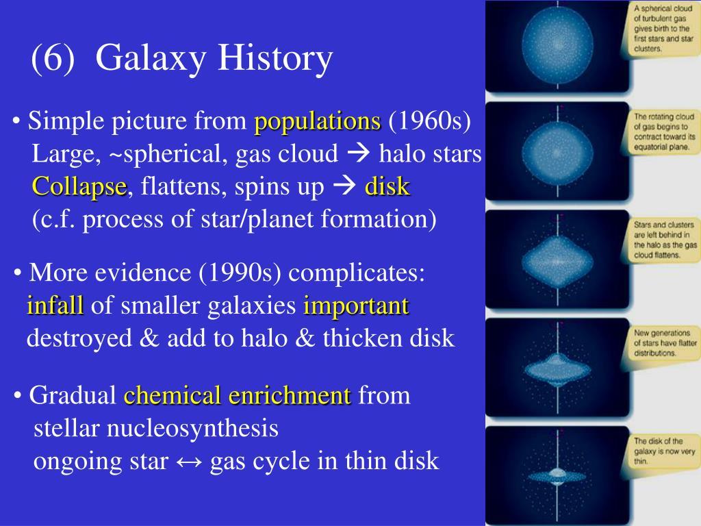 (6)  Galaxy History