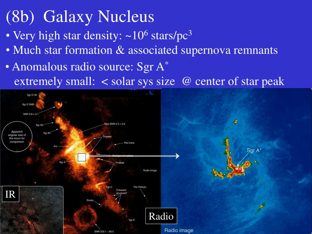 (8b)  Galaxy Nucleus