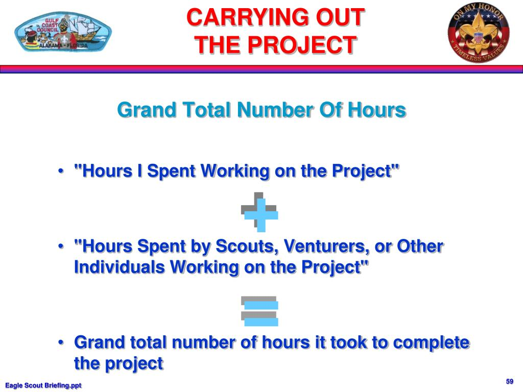 Grand Total Number Of Hours