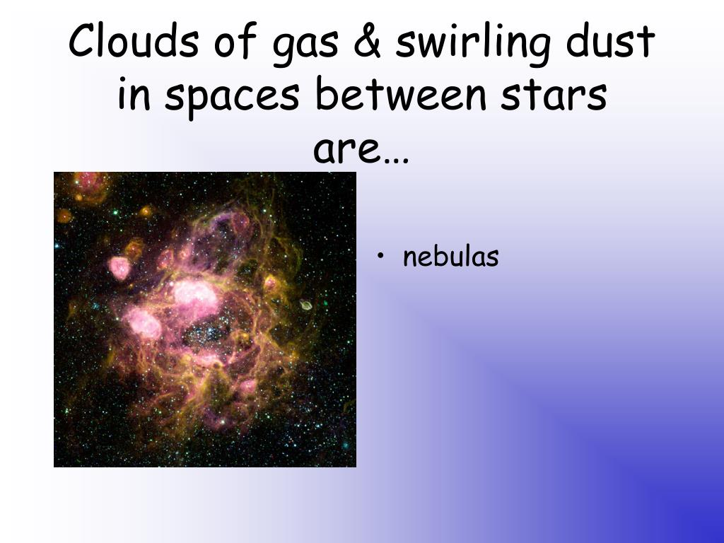 Clouds of gas & swirling dust in spaces between stars are…