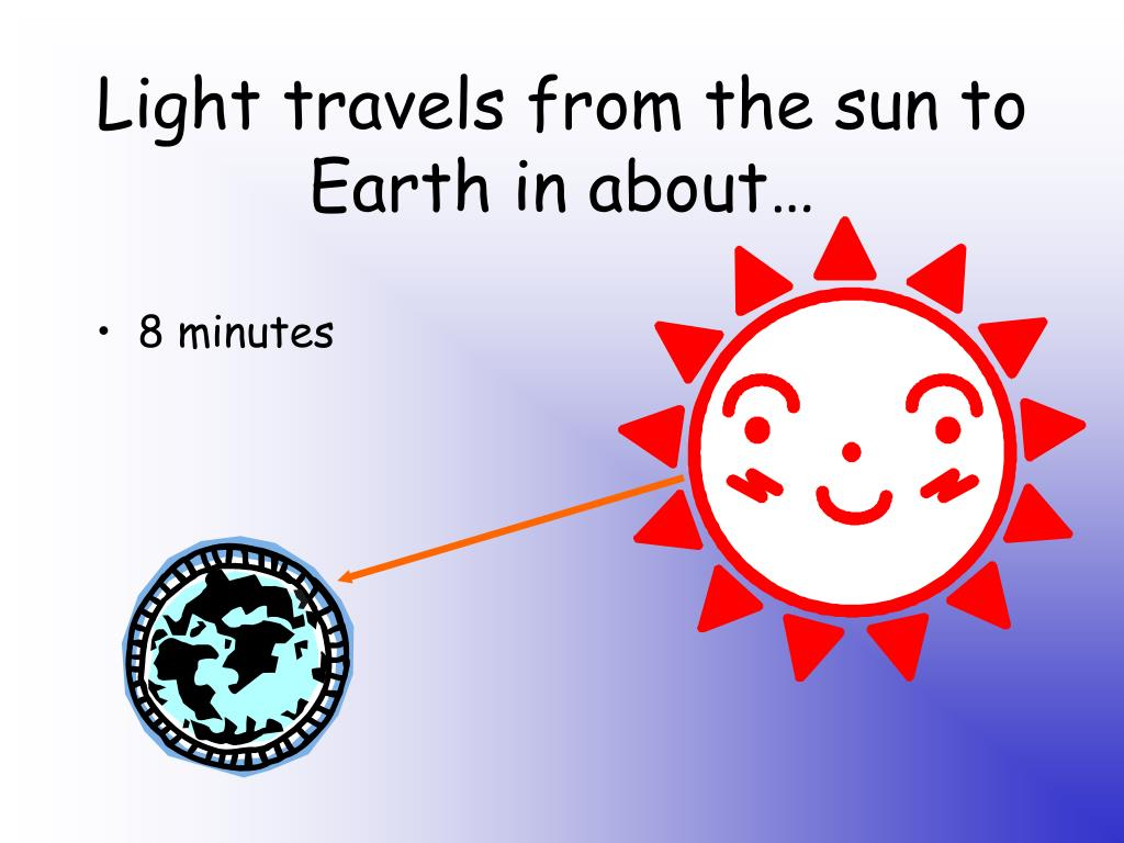 Light travels from the sun to Earth in about…