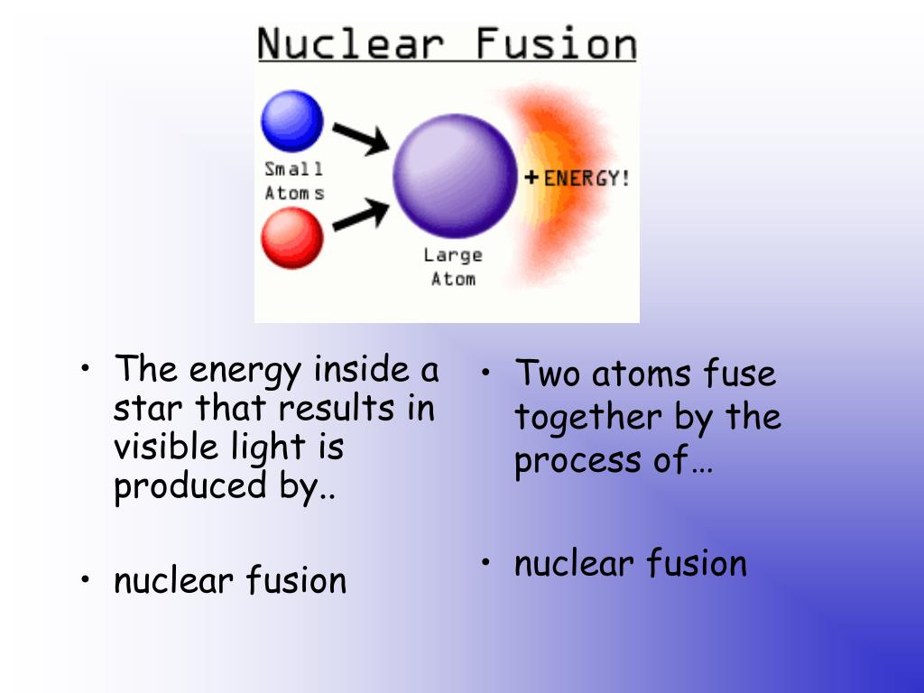 The energy inside a star that results in visible light is produced by..