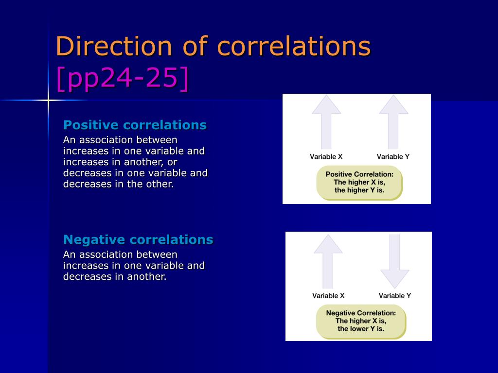 Direction of correlations