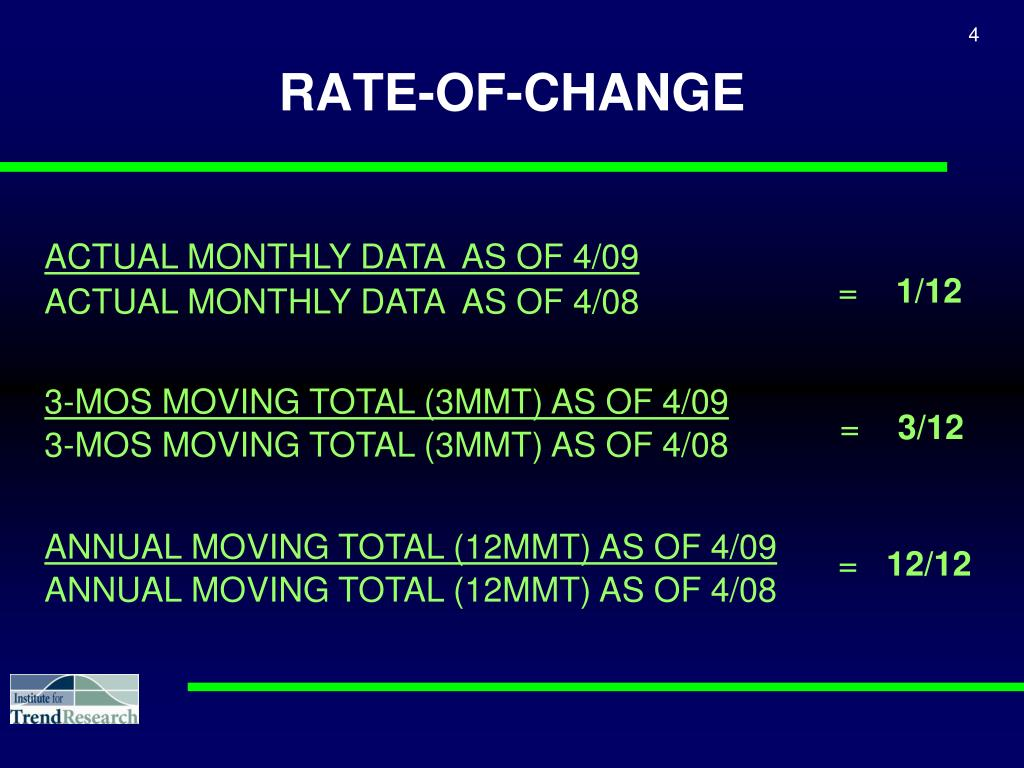 RATE-OF-CHANGE