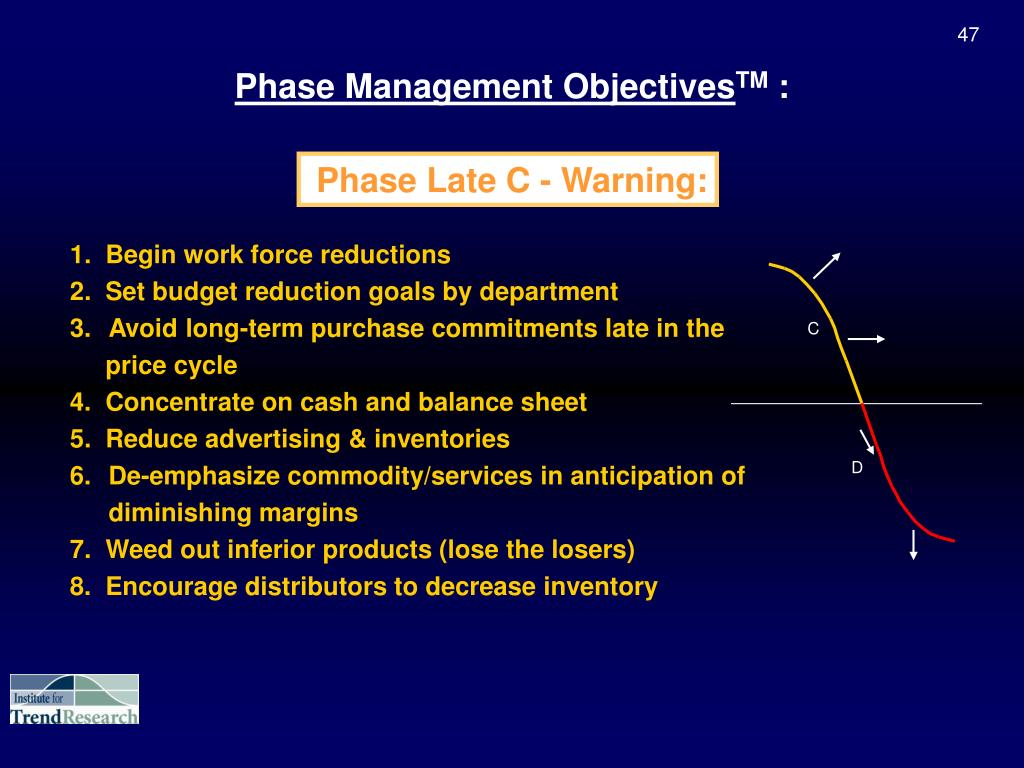 Phase Management Objectives