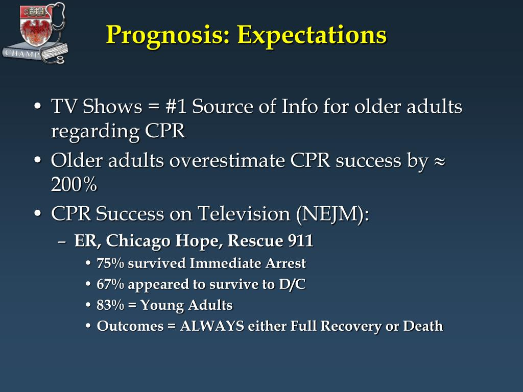 Prognosis: Expectations