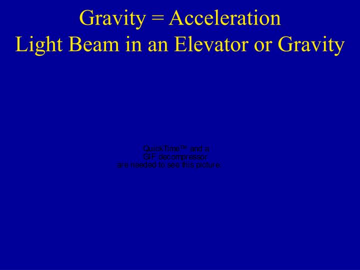 Gravity = Acceleration