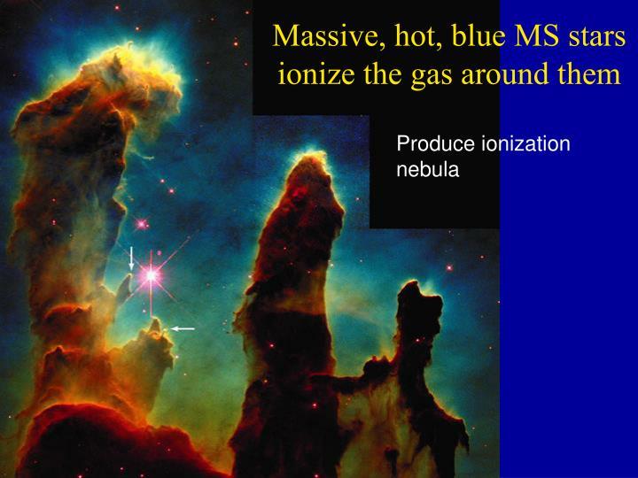 Massive, hot, blue MS stars ionize the gas around them