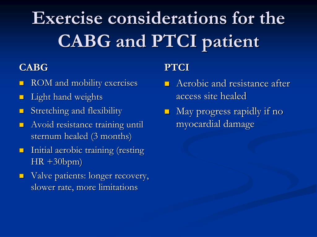 Exercise considerations for the CABG and PTCI patient