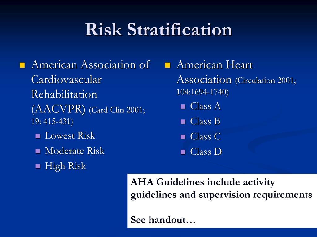 American Association of Cardiovascular Rehabilitation (AACVPR)
