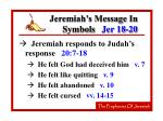 jeremiah s message in symbols jer 18 2034
