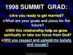 1998 summit grad