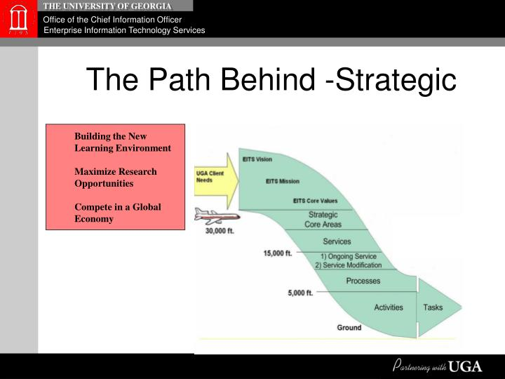 The Path Behind -Strategic