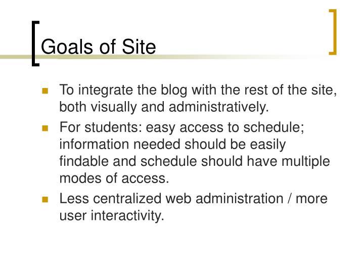 Goals of Site