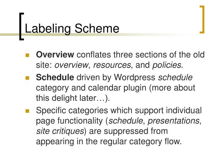 Labeling Scheme